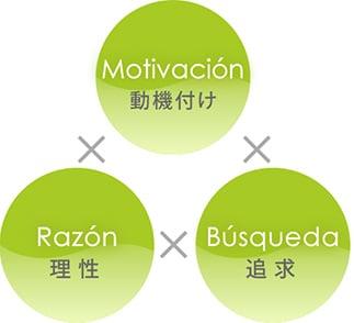会社のビジョン